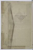 Al-Yawāqīt wa-al-ǧawāhir fī bayān ʿaqāʾid al-akābir  Šaʿrānī. 1860