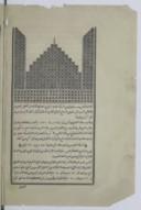H̱ulāṣaẗ taqrīr Mistar Fular ʿan al-sikkaẗ al-ḥadīd al-muzmaʿ aʿmāluhā li-ittiṣāl al-quṭr al-miṣrī bi-al-aqālīm al-sūdāniyyaẗ. 1873