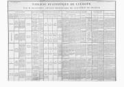 Illustration de la page Beaufort (secrétaire de légation, 17..-18..) provenant de Wikipedia