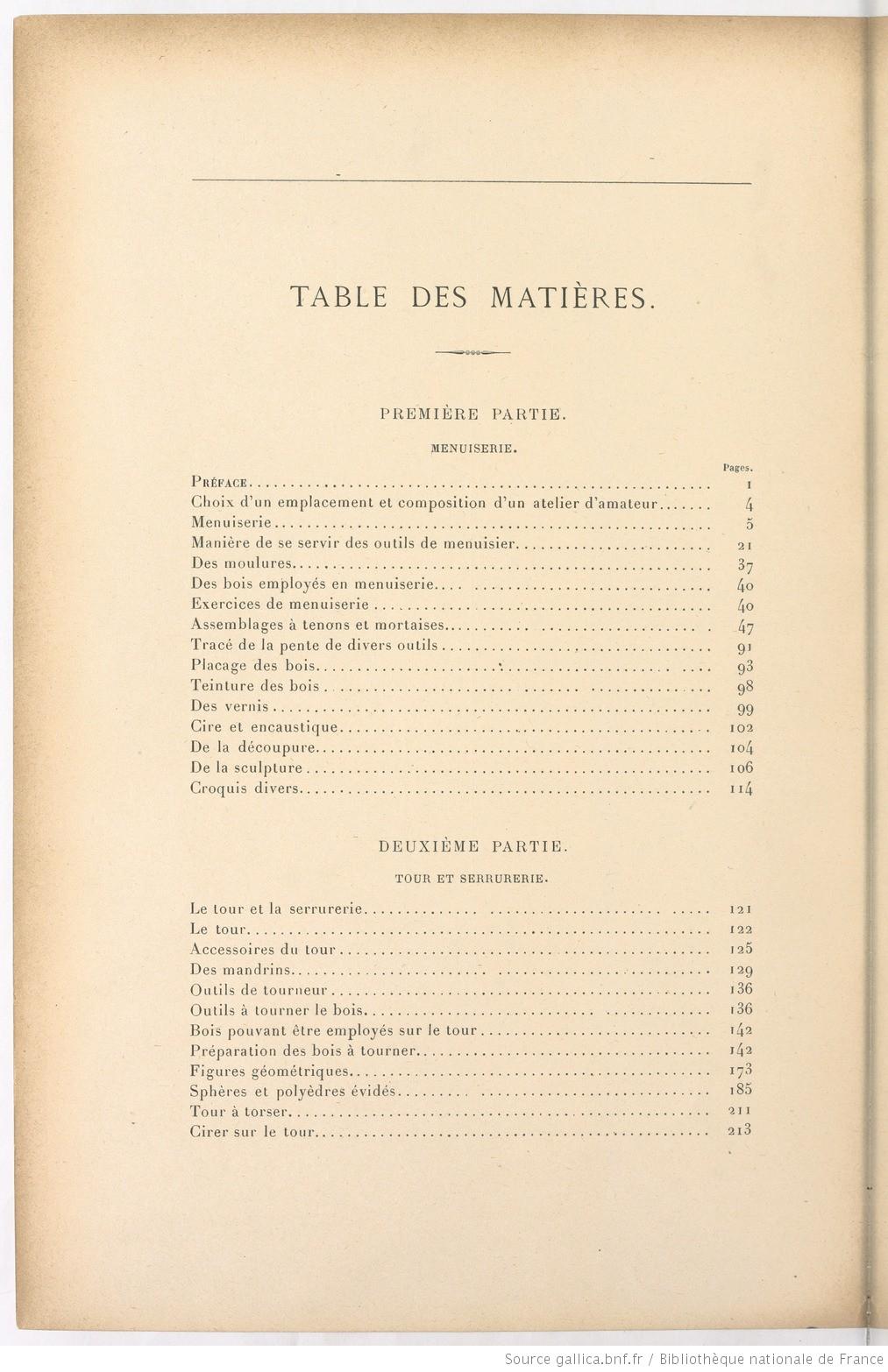 [PDF] Ouvrages anciens :Manuels de travaux d'amateurs  F262