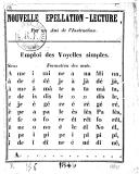Illustration de la page Un Ami de l'instruction provenant de Wikipedia