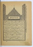 Kamāl al-muḥāḍaraẗ fī ādāb al-baḥṯ wa-al-munāẓaraẗ <br> Fattanī. 1888