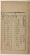 Illustration de la page An guo Hu (1074-1138) provenant de Wikipedia