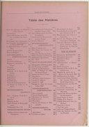 L'Indicateur syrien. Annuaire de la Syrie et du Liban, de la Palestine et de l'Égypte  1923