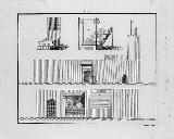 Voyages d'Ali-Bey el Abbassi en Afrique et en Asie [entre 1803 et 1807]. Récits et illustrations  1814