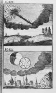 Fig.XIX : Phénomène obbservé lors du passage de la comète de l'an 104 avant J.C . Fig.XX : Phénomène obbservé lors du passage de la comète de l'an 102 avant J.C. [Cote :2498A]