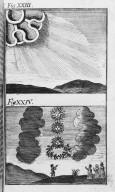 Fig.XXIII et XXIV : Phénomène obbservé lors du passage des comètes de l'an 43 avant J.C. [Cote :2500A]