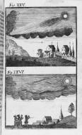 Fig.XXV : Phénomène obbservé lors du passage de la comète de l'an 12 avant J.C . Fig XXVI : Phénomène obbservé lors du passage de la comète de l'an 16. [Cote :1923A]
