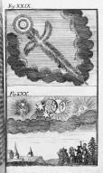 Fig.XXIX : Phénomène obbservé lors du passage de la comète de l'an 72. Fig.XXX : Phénomène obbservé lors du passage de la comète de l'an 77. [Cote :2503A]