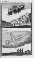 Fig.XXXV : Phénomène obbservé lors du passage de la comète de l'an 384. Fig.XXXVI : Phénomène obbservé lors du passage de la comète de l'an 393. [Cote :2506A]