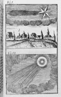 Fig.I : Phénomène obbservé lors du passage de la comète de l'an 922 avant J.C . Fig.II : Phénomène obbservé lors du passage de la comète de l'an 642 avant J.C. [Cote :2489A]