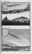 Fig.XLIII : Phénomène obbservé lors du passage de la comète de l'an 589 . Fig.XLIV : Phénomène obbservé lors du passage de la comète de l'an 593 . [Cote :2510A]