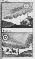 Fig.XLV : Phénomène obbservé lors du passage de la comète de l'an 687 . Fig.XLVI : Phénomène obbservé lors du passage de la comète de l'an 792 . [Cote :2511A]
