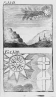 Fig.LVII : Phénomène observé lors du passage de la comète de l'an 1316 . Fig.VIII : Phénomène observé lors du passage de la comète de l'an 1322 . [Cote :2517A]