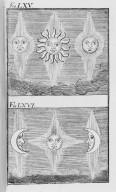 Fig.LXV et Fig.LXVI : Phénomènes observés en l'an 1514 . [Cote :2521A]
