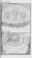Fig.LXVII : Phénomène observé lors du passage de la comète de l'an 1521 . Fig.LXVIII : Phénomène observé lors du passage de la comète de l'an 1523 . [Cote :2522A]