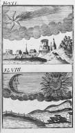 Fig.VII : Phénomène obbservé lors du passage de la comète de l'an 340 avant J.C . Fig.VIII : Phénomène obbservé lors du passage de la comète de l'an 332 avant J.C. [Cote :2491A]