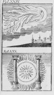 Fig.LXXIX : Phénomène observé en l'an 1554 . Fig.LXXX : Phénomène observé entre l'an 1555 et l'an 1556 . [Cote :2528A]