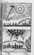 Fig IX : Phénomène obbservé lors du passage de la comète de l'an 214 avant J.C . Fig.X : Phénomène obbservé lors du passage de la comète de l'an 210 avant J.C. [Cote :2493A]