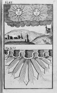 Fig.XI : Phénomène obbservé lors du passage de la comète de l'an 202 avant J.C . Fig.XII : Vl'an 195 avant J.C. [Cote :2494A]