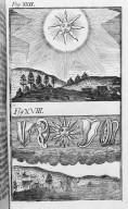 Fig XVII : Phénomène obbservé lors du passage de la comète de l'an 160 avant J.C . FigXVIII : Phénomène obbservé lors du passage de la comète de l'an 151 avant J.C. [Cote :2497A]