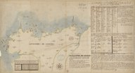 Illustration de la page Lannion (Côtes-d'Armor, France) provenant de Wikipedia