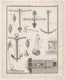 Illustration de la page Daniel Lescallier (1743-1822) provenant de Wikipedia