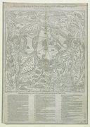 Illustration de la page Charles Estienne (1504?-1564) provenant de Wikipedia