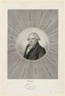 Bildung aus Gallica über Johann Paul Aegidius Martini (1741-1816)