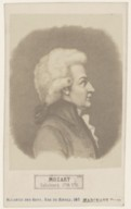Image from Gallica about Wolfgang Amadeus Mozart (1756-1791)