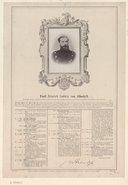 Illustration de la page Emil von Albedyll (1824-1897) provenant de Wikipedia
