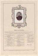 Illustration de la page Gustave von Alvensleben (1803-1881) provenant de Wikipedia