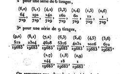 Antoine-Augustin Cournot - Exposition de la théorie des chances et des probabilités