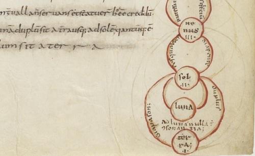 Diagrammes et mappemonde