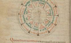 Isidore de Séville, Traité de la nature et Sentences