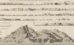 Vues des côtes de la terre ou isle d'Eso de celle de la Compagnie et des Etats dessinées sur les lieux en 1643 par les Hollandais.., 175., GE SH 18 PF 178 DIV 4 P 2/1 (1-5) D
