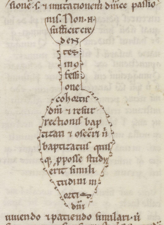 Calligram Gloss