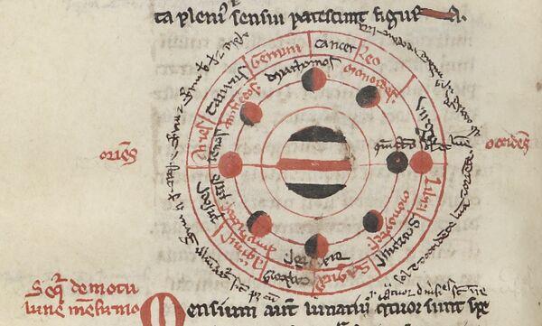 gratuit astrologie logiciel match Making blendr rencontres